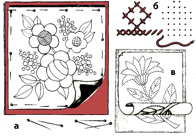 Как перенести на ткань рисунок для вышивки