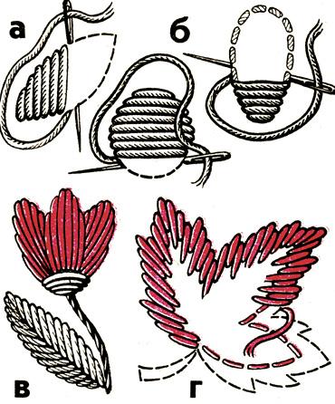 Рис. 46. Гладь свободная без настила: а - косая; б - прямая; в, г - узоры