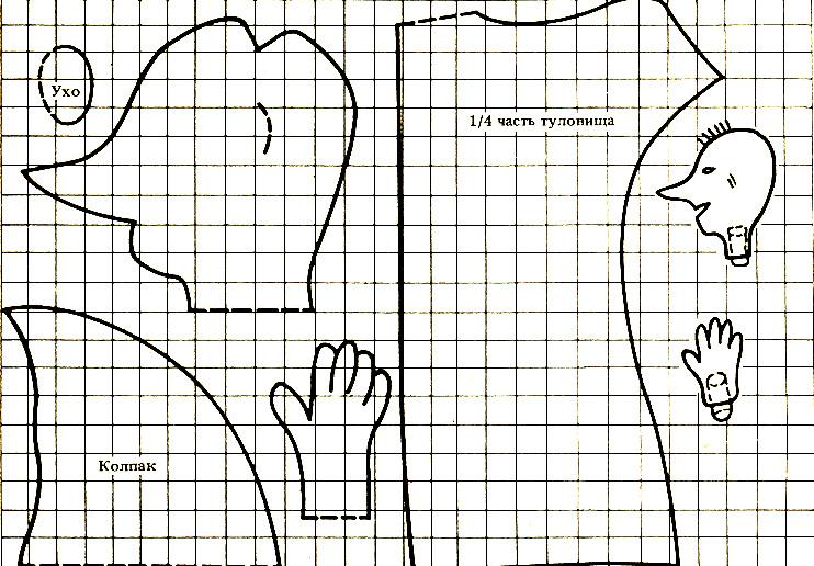 Как сшить куклу петрушку на руку своими руками